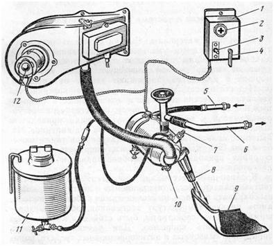 Уаз 469 пусковой подогреватель система ...