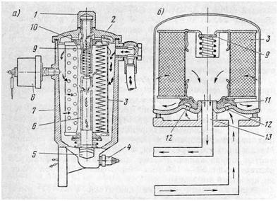 Полнопоточные масляные фильтры двигателей
