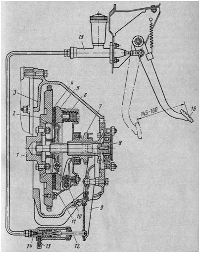 Механизм и привод сцепления