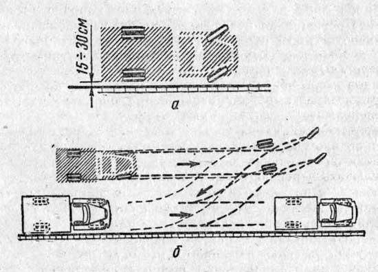 При повороте автомобиля передние и задние колеса движутся по разным траекториям, вследствие чего ширина дороги...