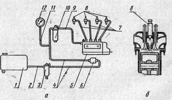 Общее устройство системы