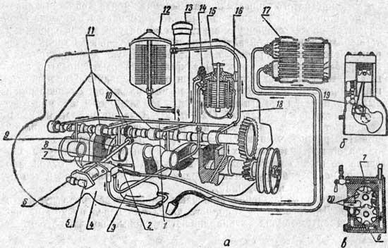 Система смазки двигателя ГАЗ-