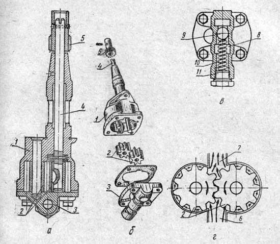 Масляный насос двигателя ГАЗ-