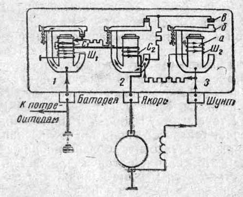 """,""www.carshistory.ru"