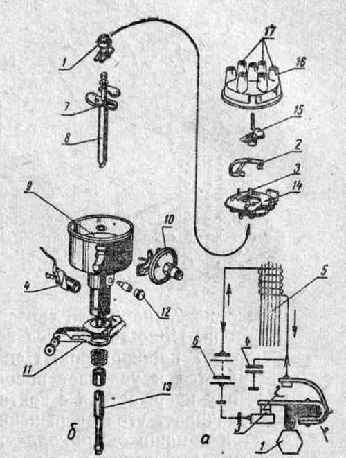 Прерыватель-распределитель: а- электрическая схема прерывателя; б - детали прерывателя-распределителя; 1 - кулачок; 2...