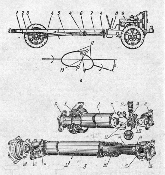 Схема силовой передачи такого автомобиля представлена на рисунке. а - с одним ведущим мостом; б - с двумя ведущими...