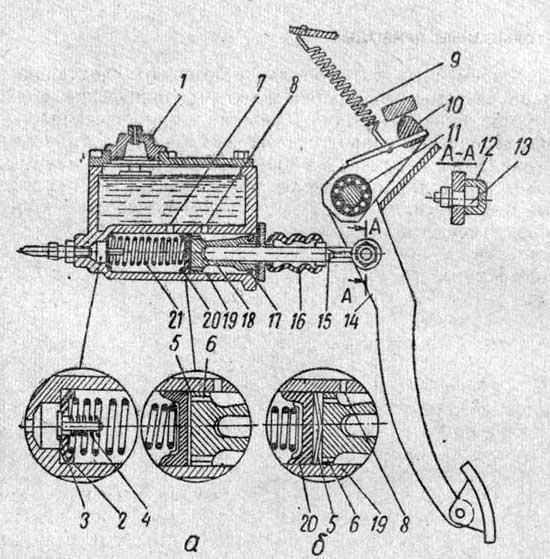 Гидравлический привод тормозов автомобиля ГАЗ-51А.  При этом увеличится давление в трубопроводах и в цилиндрах...