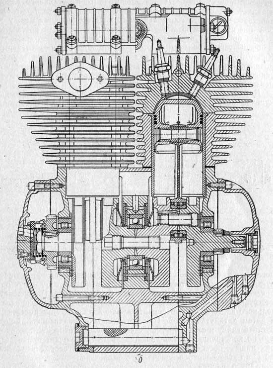 Схема двигателя С360