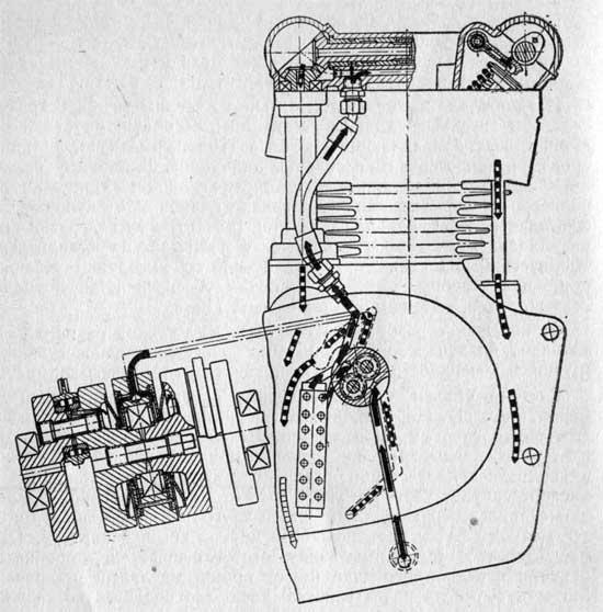 Схема системы смазки двигателя С360 (С259)