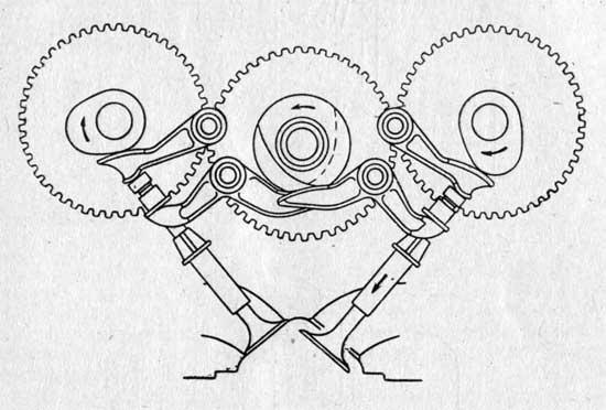 Схема распределительного механизма двигателя Дукати