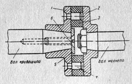 Соединительная муфта привода магнето
