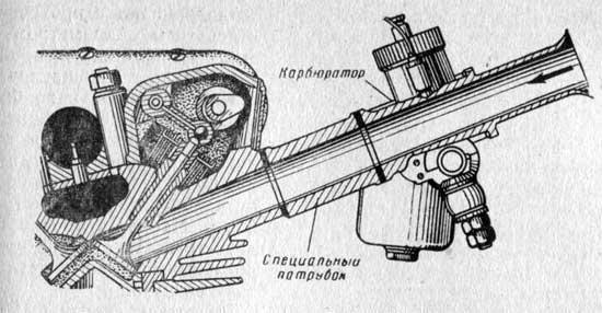 Подбор длины впускного канала