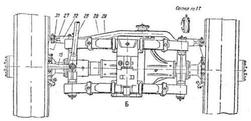 Механизм привода колес переднего моста (на рисунке изображена часть переднего моста с правым колесом) (б)