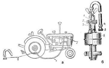 Накачивание воздуха в шину колеса с помощью приспособления от дизеля