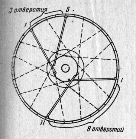Схема установки спиц колеса