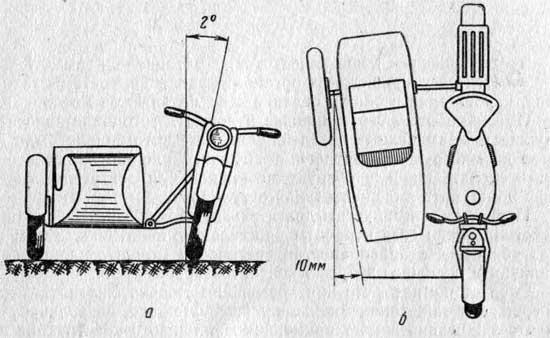 Схема установки бокового