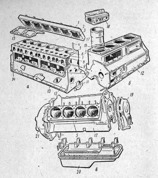 Блоки цилиндров и головки двигателей