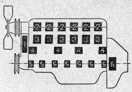 Зоны прослушивания двигателя
