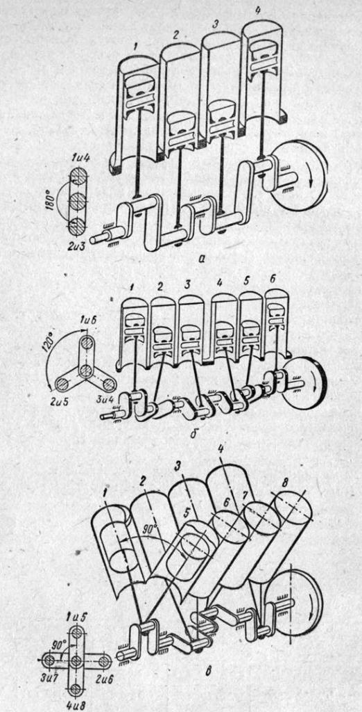 Схема многоцилиндровых