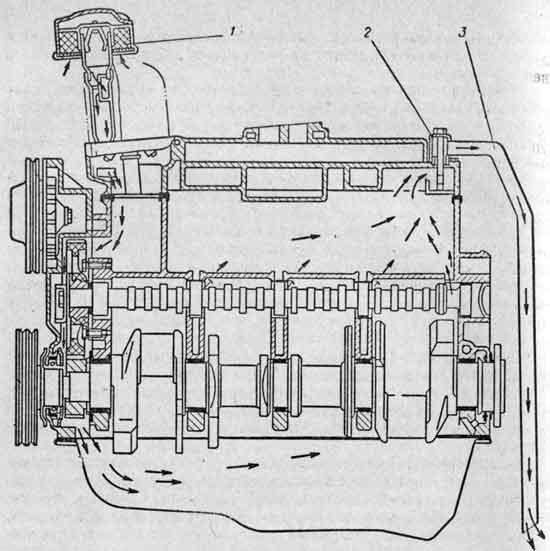 Схема вентиляции картера двигателя ГАЗ-53