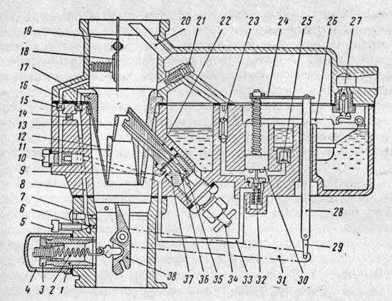 Схема карбюратора К-22Г