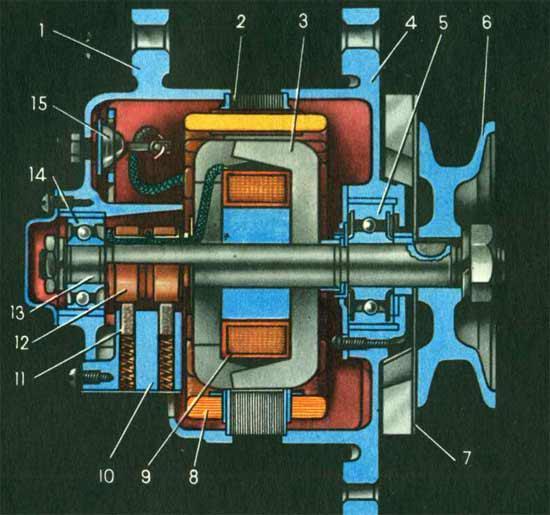 Генератор Г-250 переменного