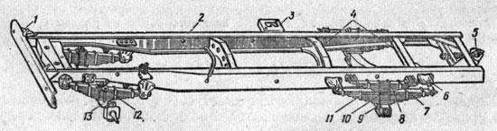 Рама и рессорная подвеска автомобиля ГАЗ-53А