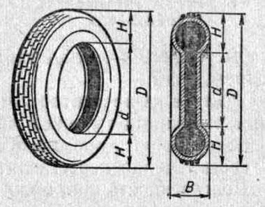 Размеры шины