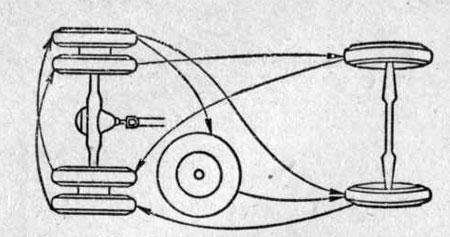 Схема перестановки колес с шинами на автомобилях ГАЗ-53А и ГАЗ-51А