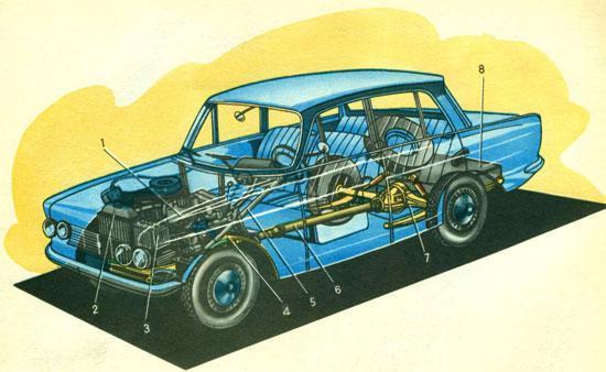 Автомобиль «Москвич-412»