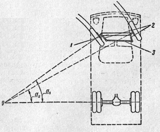 Схема поворота автомобиля