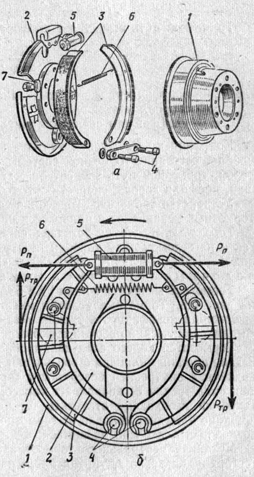 Тормозной механизм колеса