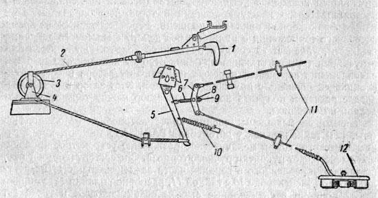 Ручной привод к тормозным механизмам задних колес