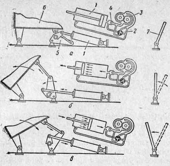 Схема устройства и действия подъемного механизма автомобиля