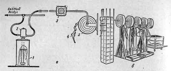 Оборудование для централизованной смазки