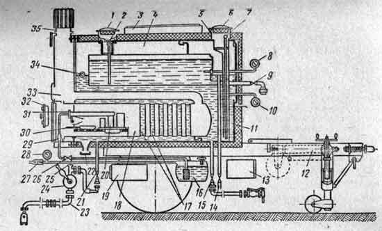 Схема устройства передвижной водомаслогрейки