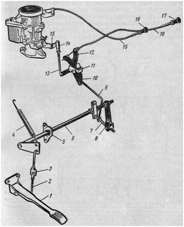 Привод управления карбюратором