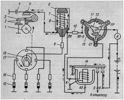 Схема системы зажигания двигателей автомобилей ГАЗ-24 «Волга» и УАЗ-469