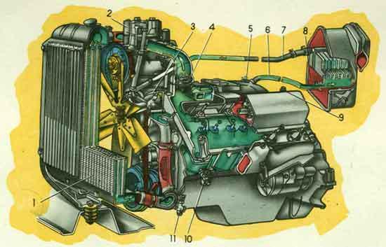 газ 3307 с радиаторе пенитса жидкость внештатным