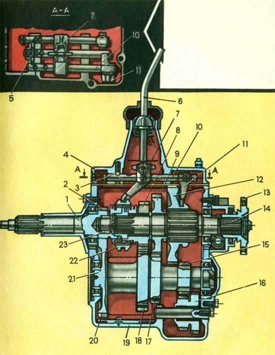 Разрез коробки передач автомобиля ГАЗ-5ЗА