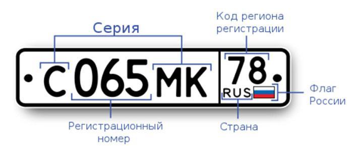 История авто по ГОС номеру